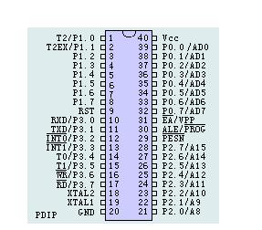 AT89C52单片机的性能原理及应用解析