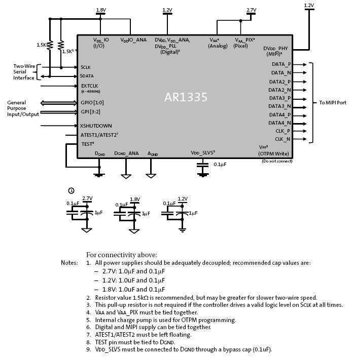 AR1335 CMOS图像传感器 13 MP 1/3