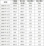 2019年上半年集成电路行业解析