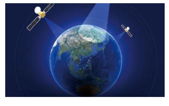 使用MATLAB进行卫星位置定位的计算编程与验证论文免费下载