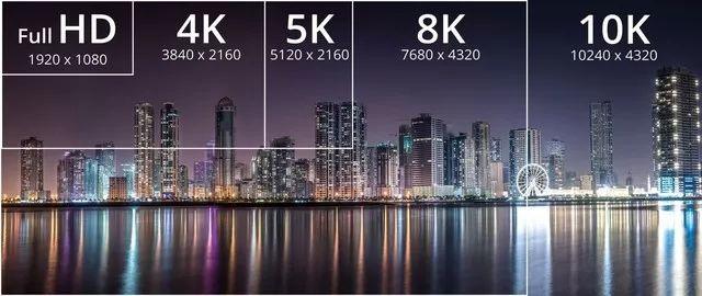 从电报到5G,通信科技发展史