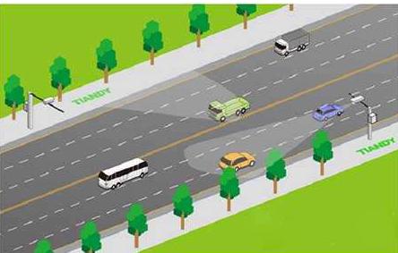 城市交通该怎样去改造升级