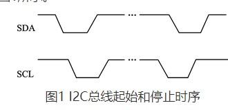 利用I2C總線實現ARM9與DSP之間的數據通信