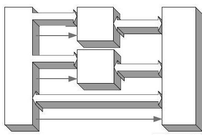 基于FPGA實現具有自檢、自糾錯功能的EDAC電路設計