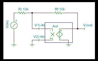 信号链基础知识教程之运算放大器的详细资料说明