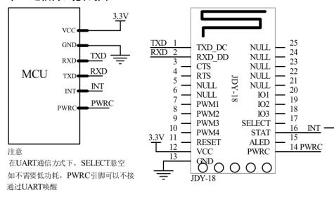 JDY-18高速透传蓝牙模块使用手册免费下载