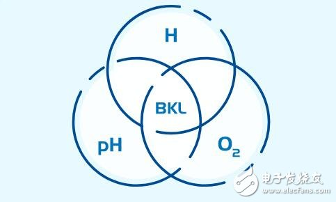 Baikalika正在使用区块链技术对贝加尔湖进行开采和出售水资源