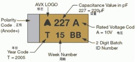 贴片钽电容的特点应用及丝印识别