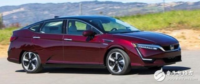氫燃料電池汽車補貼政策