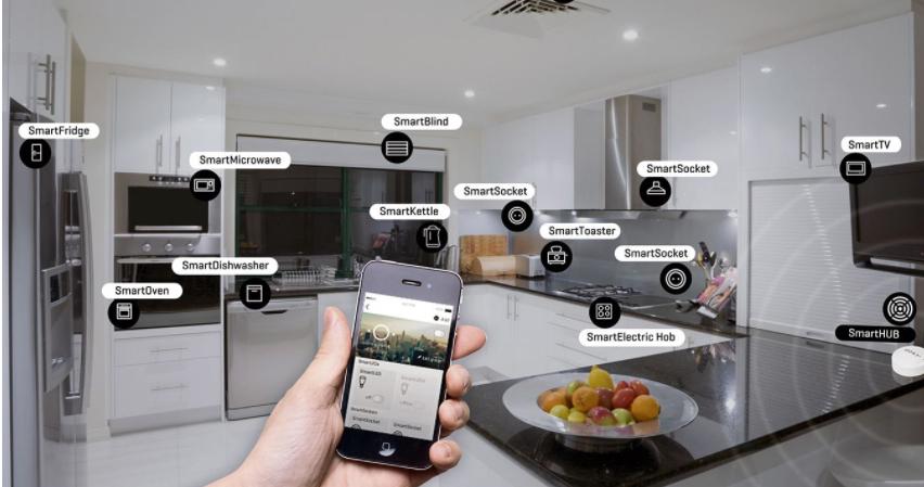 智能家居中运用了什么无线技术