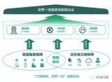 行业 | 国网公司泛在电力物联网建设形成丰硕实践...