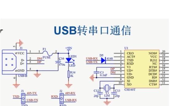 USB各描述符之間的依賴是怎么樣的