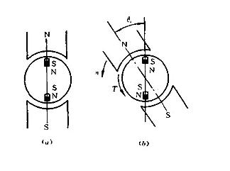 磁滯式同步電動機