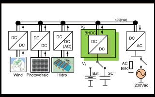 使用開關電容單元混合型直流和變換器實現微電網的雙向潮流控制說明