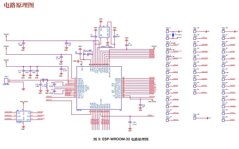 ESP-WROOM-32模组的数据手册免费下载