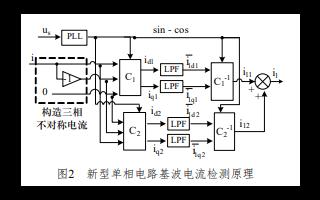 使用DSP实现单相电路谐波电流实时检测的方法说明