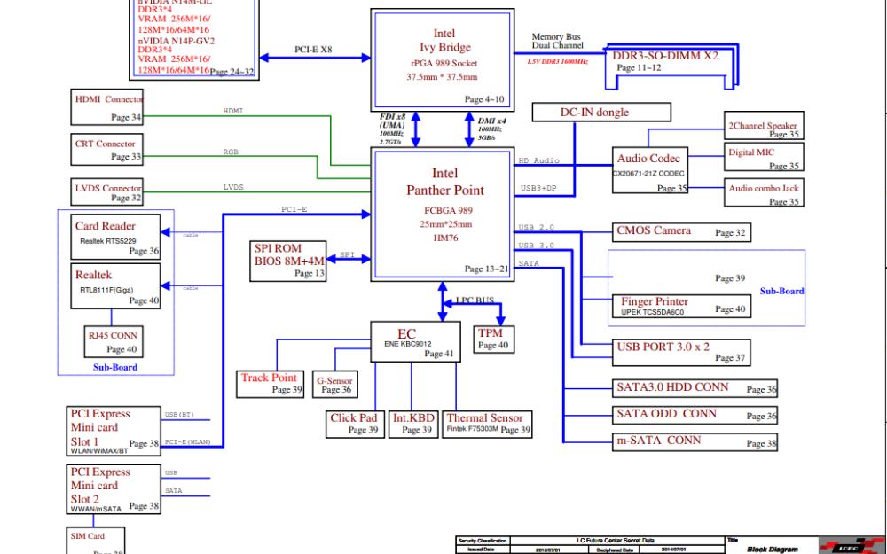 联想笔记本主板电路图合集免费下载