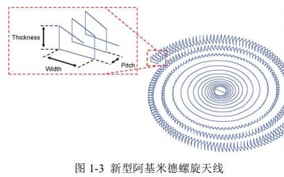 寬角覆蓋阿基米德螺旋天線設計與研究的論文免費下載
