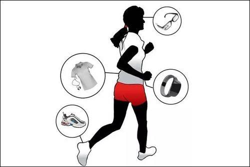 通过捕获人行走时膝盖弯曲产生的动能,为可穿戴设备持续供电