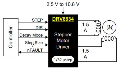 DRV8834双桥步进电机或直流电机驱动器的数据手册免费下载