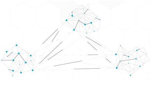 基于一个分布式共享技术的安全生态系统IOS介绍