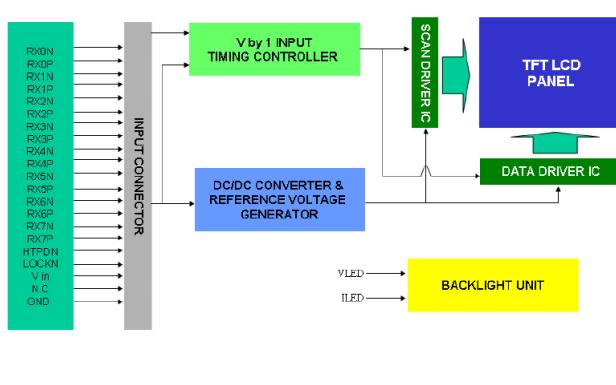 M238HHJ TFTLCD显示屏面板的数据手册免费下载