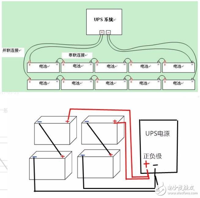 ups不间断电源优点_ups不间断电源接线图