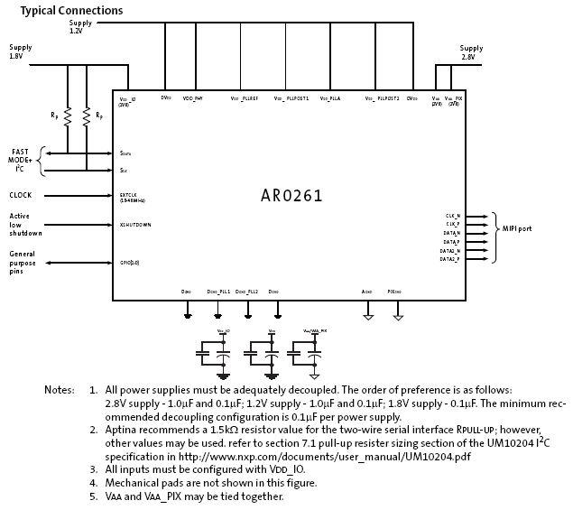AR0261 CMOS图像传感器 2 MP 1/6