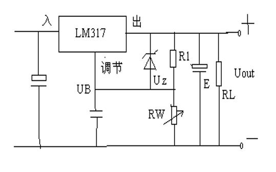 模擬電路教程之電源系統設計的詳細資料說明