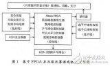 基于VHDL語言和FPGA芯片實現乒乓球比賽游戲機的設計與仿真