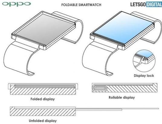 OPPO可折叠智能手表专利曝光展开后可以达到手机...