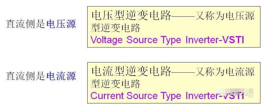 逆变电路的基本原理与线路图