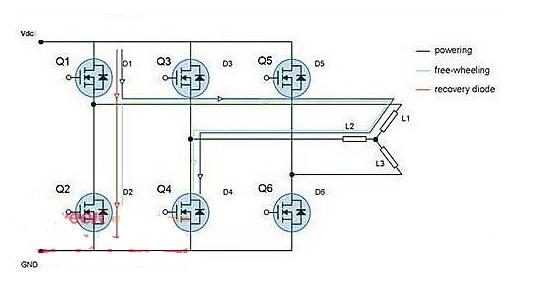 二极管在逆变器中的应用