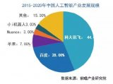 《中国互联网发展报告》我国网民在2018年底已经达到了8.29亿