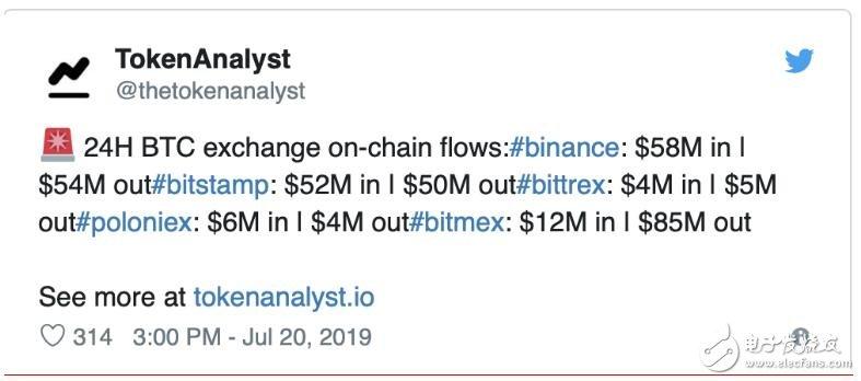 加密货币交易所Bitmex正在涉嫌为美国交易者提供服务