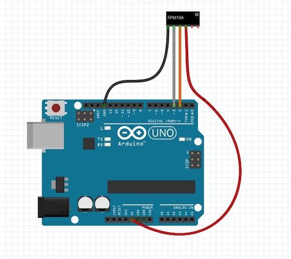 怎样用ArduinoUNO和ArduinoIDE...