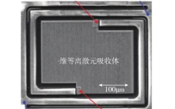 超构材料与电磁参量调控