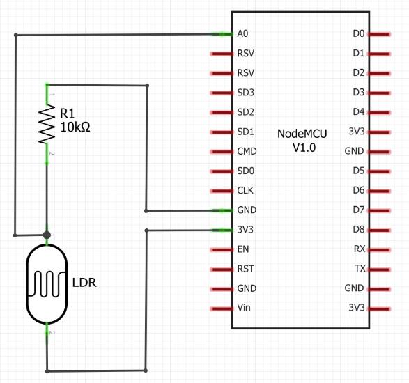 怎样从中传输MQTT消息ESP8266/NodeMCU到运行MQTT代理的树莓派