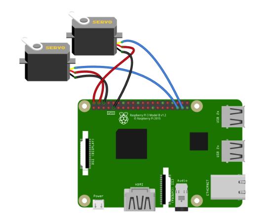 怎样创建树莓派上的Web应用程序 并使用Flask Web Framework控制没有想到竟然会在自己猝不及防之下就出手了伺服电机