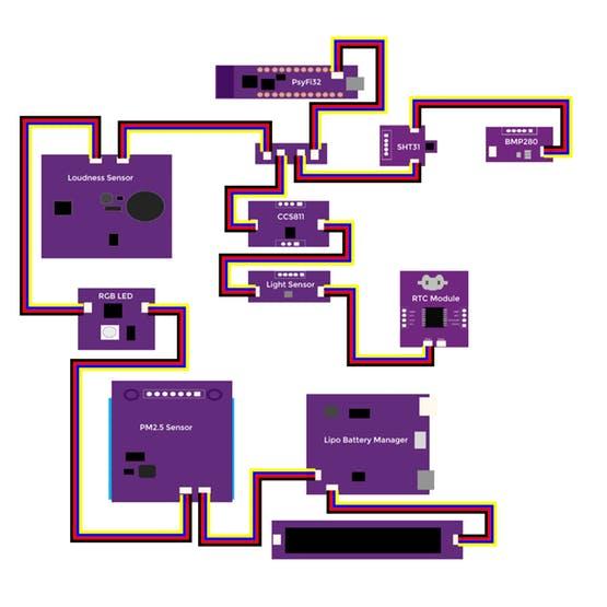 如何使用ZIO的Qwiic模块构建室内环境传感器...