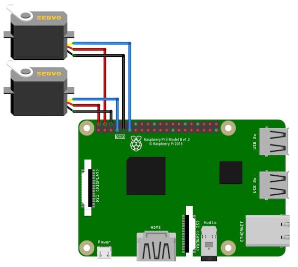 怎样用Wekinator控制与树莓派连接的伺服电机