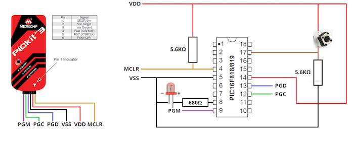 如何在XC8中使用PIC IO引脚