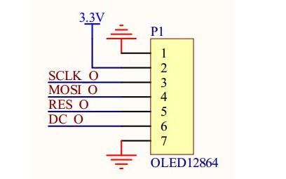 使用STM32F103微控制器应用OLED的程序和工程文件免费下载