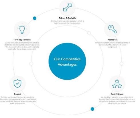 基于分布式賬本技術打造的一站式平臺服務平臺MIT介紹