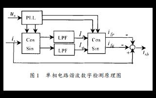 如何使用瞬時無功功率法思想進行單相諧波電流的檢測