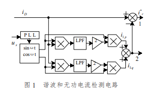 如何实现单相电路谐波及无功电流的实时检测详细方法研究