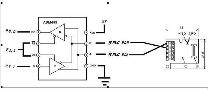 三菱PLC扩展RS485通讯板与51单片机之间的通讯设计