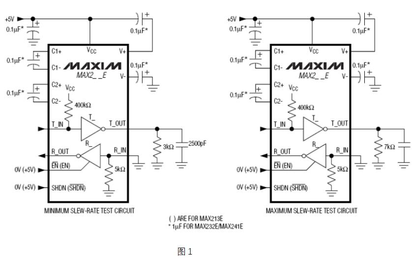 RS232接口芯片雙電荷泵電平轉換器原理的詳細資料說明