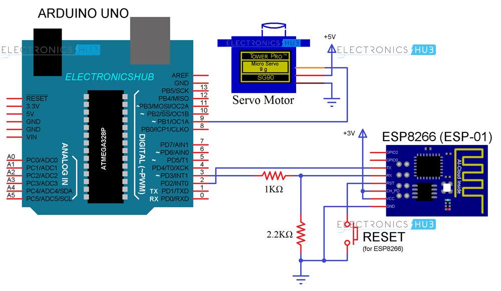 怎样用ESP8266的Web控制伺服