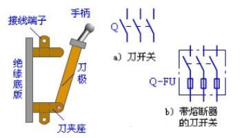 刀开关的组成部分_刀开关的图形符号